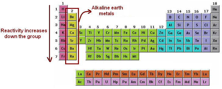 Alkaline earth metals the periodic table they are almost just as reactive as alkali metals they increase in soluble when there is a decrease in temperature and the two valence electrons are urtaz Choice Image